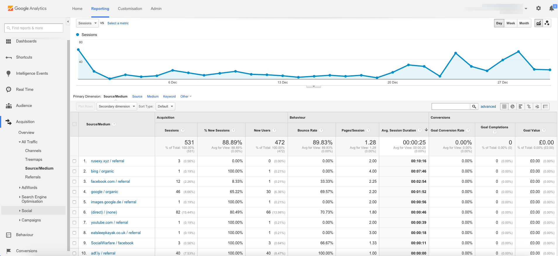 google-analytics-spam-filter-source